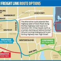 Perth Freight Link